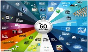 GoGlobe - 1 minutes d'échanges IP