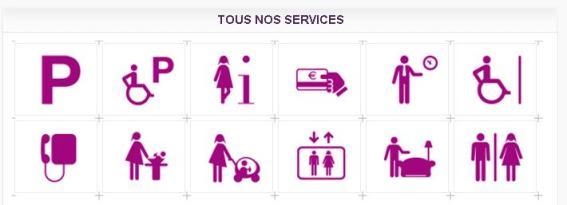 Représentation des services d'un centre commercial (source : bientôt définie)