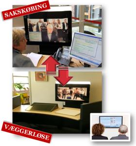 Les vues Citoyen et Expert (source : Guldborgsund lors de l'inauguration)